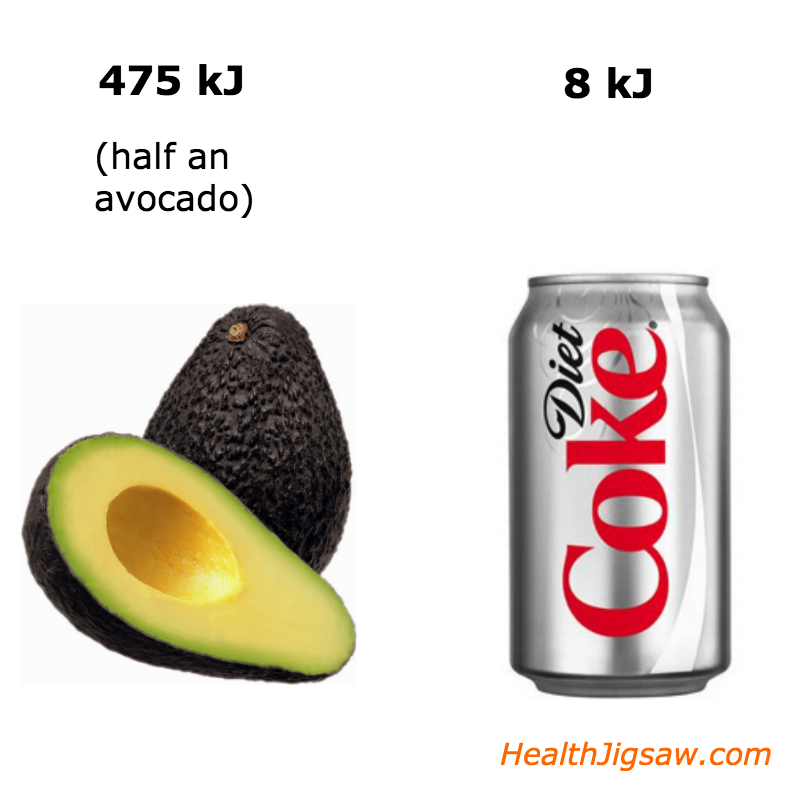 Avocado v Diet Coke