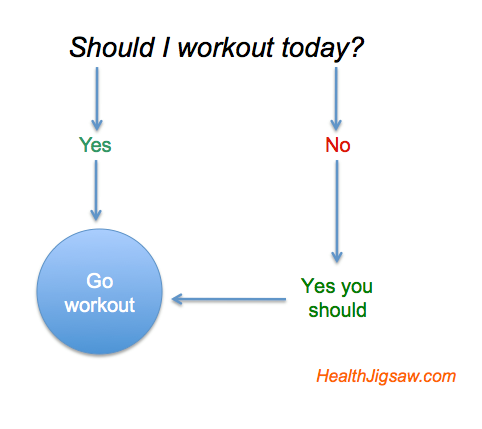 should-i-workout